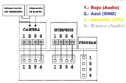 diagrama de contactos en interfon